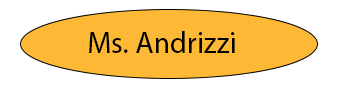 Ms. Andrizzi