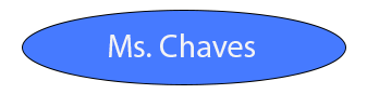 Ms. Chaves